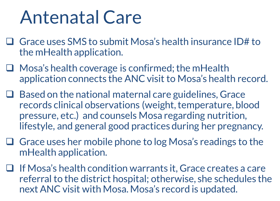Figure 14. Mosa's antenatal care visit with Grace